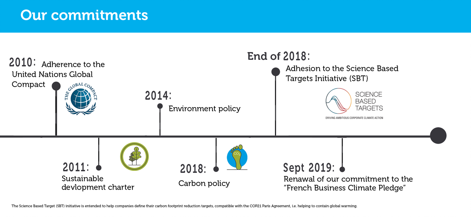 Environment at Vallourec: commitments for the future